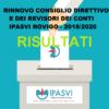Risultati Elezioni Consiglio Direttivo, Collegio dei Revisori dei Conti per il triennio 2018/2020